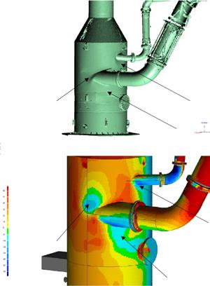 Inspection 3D (đo kiểm sản phẩm)