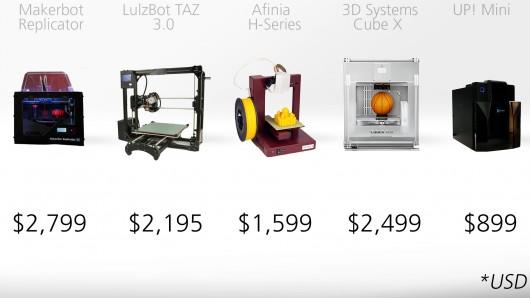 giá máy in 3D