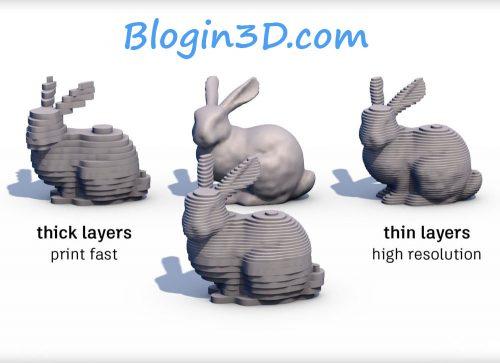 in 3D là phương pháp phân tách mô hình 3D thành các lớp (layer)