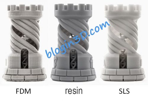 FDM vs RESIN vs SLS