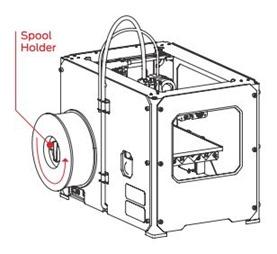 Lắp cuộn nhựa vào máy in 3D FlashForge/Replicator 2