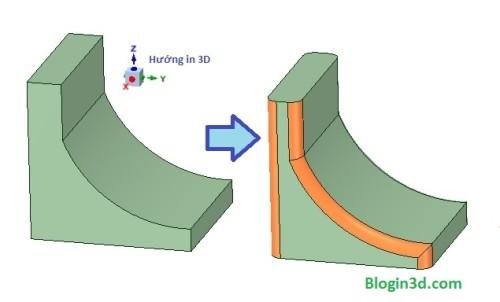 Ở hình này, bạn thấy các vùng bo tròn (viền màu cam) xuất hiện trên mẫu in 3D.