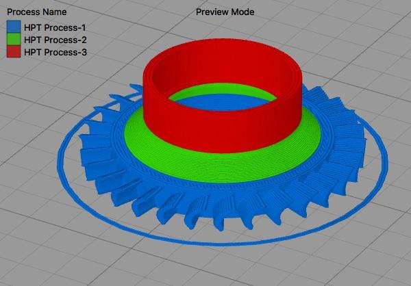 Giao diện mô phỏng 3D, cho phép hiển thị màu sắc khác nhau ứng với mỗi chu trình in khác nhau