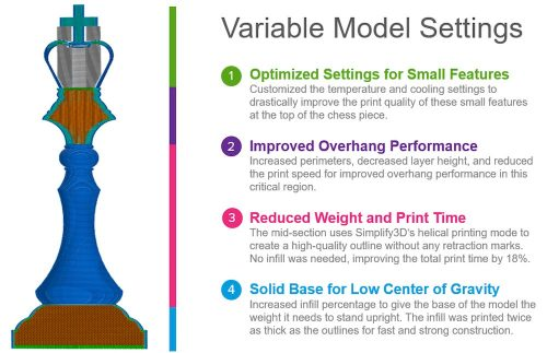 Phần mềm in 3D Simplify3D đã lên bản mới 4.0
