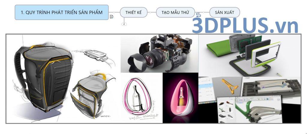 quy trình thiết kế, phát triển sản phẩm công nghiệp
