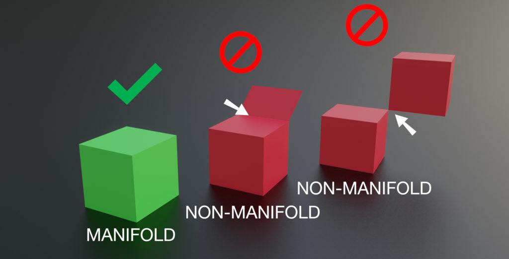 file 3MF manifold